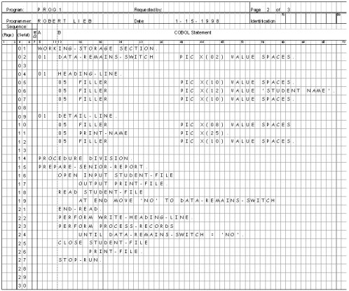 What is COBOL Programming  History amp Examples